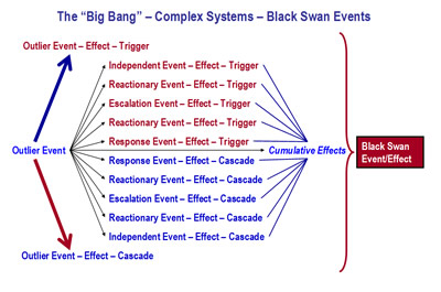 black swan management Black swan's prospective resource is estimated at 15 to 37 tcfe in the liquids-rich fairway dsu is the term used in british columbia for a drilling spacing unit in our area, a dsu is approximately 10% bigger than a section.